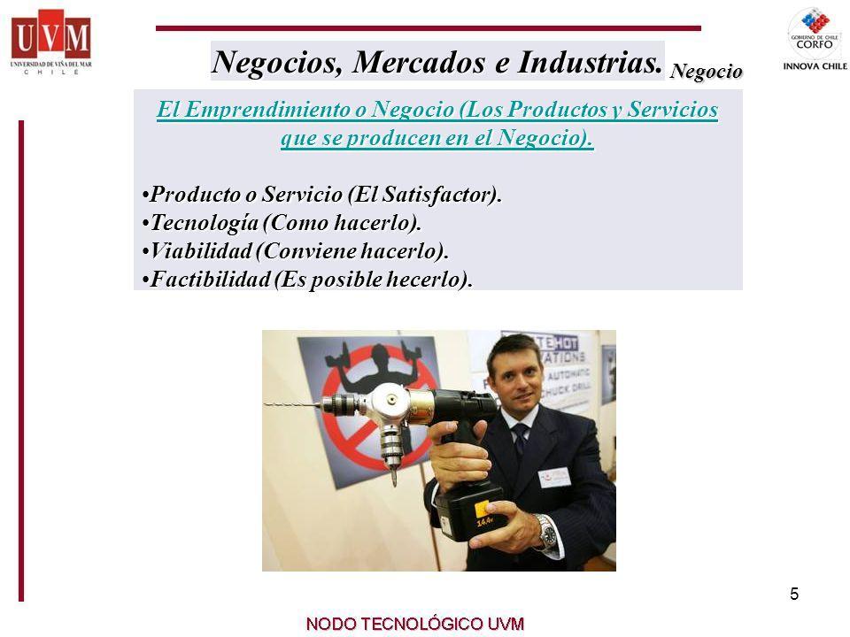5 El Emprendimiento o Negocio (Los Productos y Servicios que se producen en el Negocio).