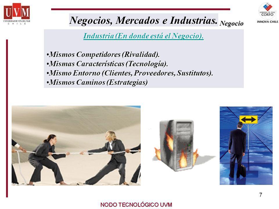 7 Industria (En donde está el Negocio). Industria (En donde está el Negocio).