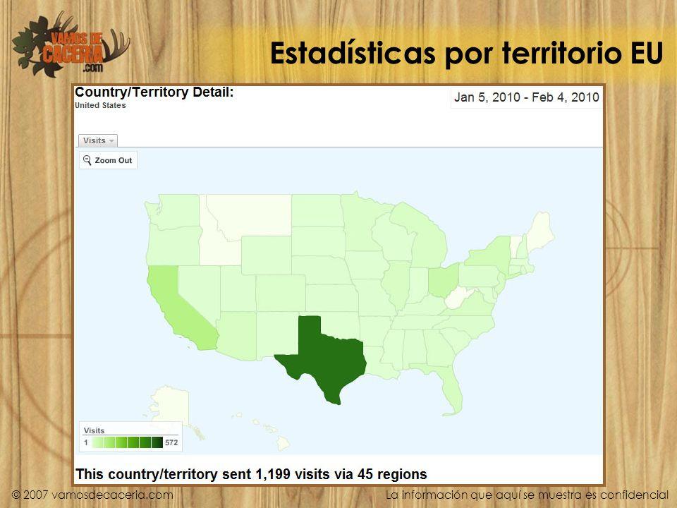 Estadísticas por territorio EU © 2007 vamosdecaceria.com La información que aquí se muestra es confidencial