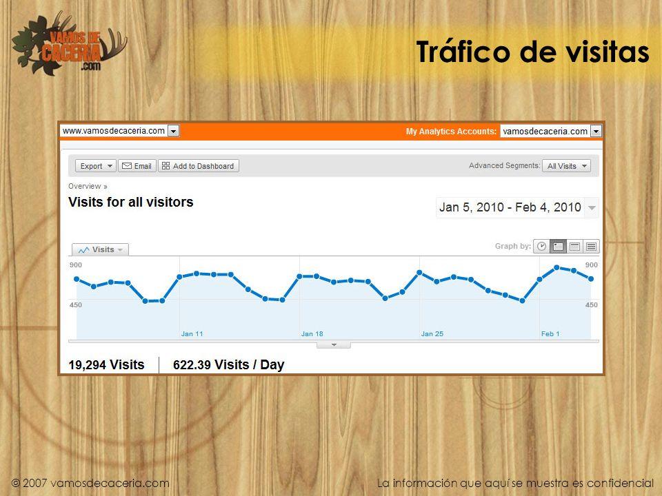 Tráfico de visitas © 2007 vamosdecaceria.com La información que aquí se muestra es confidencial