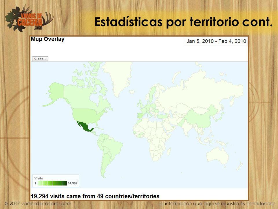 Estadísticas por territorio cont. © 2007 vamosdecaceria.com La información que aquí se muestra es confidencial