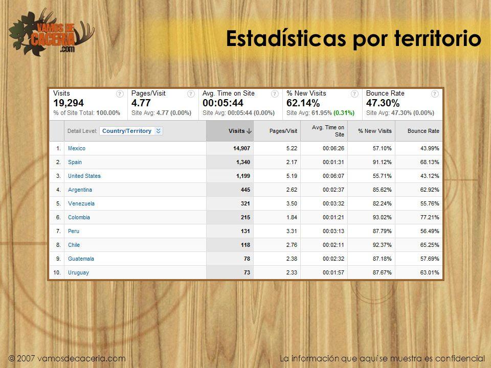 Estadísticas por territorio © 2007 vamosdecaceria.com La información que aquí se muestra es confidencial