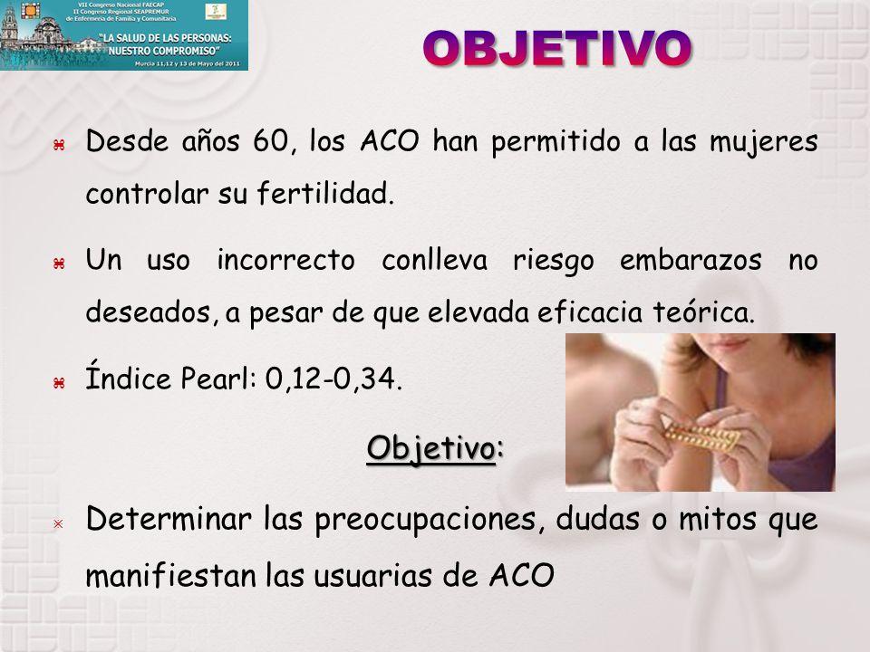 Desde años 60, los ACO han permitido a las mujeres controlar su fertilidad.