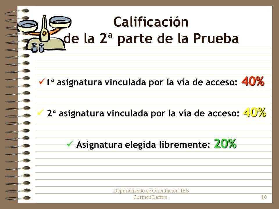 Departamento de Orientación. IES Carmen Laffón.10 Calificación de la 2ª parte de la Prueba 40% 1 ª asignatura vinculada por la vía de acceso: 40% 40%
