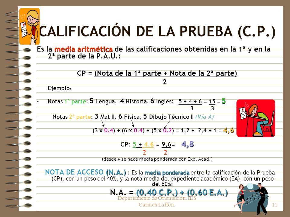 Departamento de Orientación. IES Carmen Laffón.11 CALIFICACIÓN DE LA PRUEBA (C.P.) media aritmética Es la media aritmética de las calificaciones obten