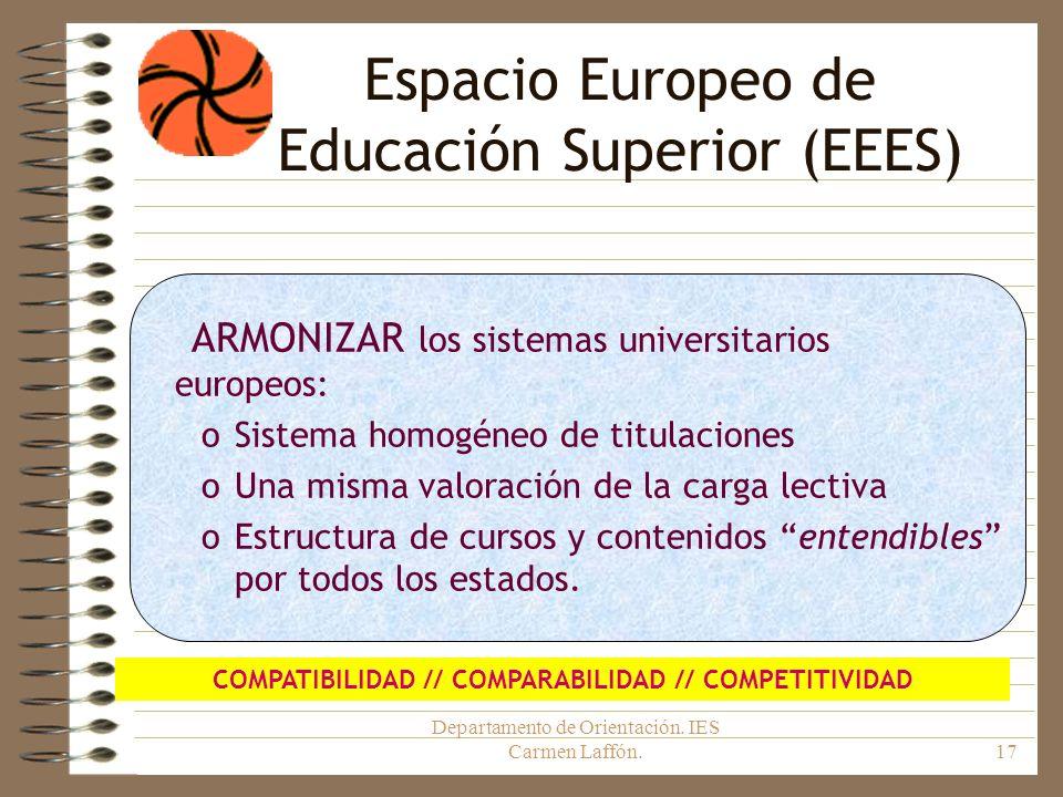 Departamento de Orientación. IES Carmen Laffón.17 Espacio Europeo de Educación Superior (EEES) ARMONIZAR los sistemas universitarios europeos: oSistem