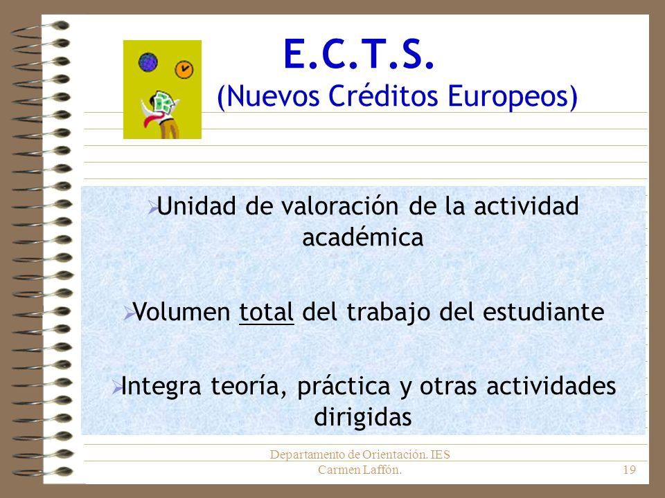 Departamento de Orientación. IES Carmen Laffón.19 E.C.T.S. (Nuevos Créditos Europeos) Unidad de valoración de la actividad académica Volumen total del