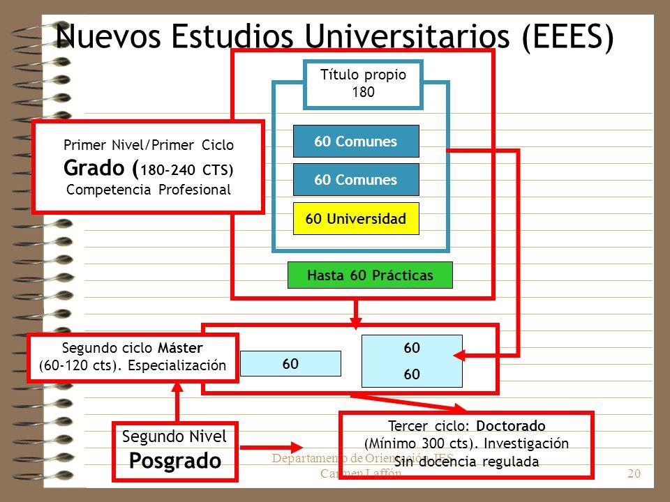 Departamento de Orientación. IES Carmen Laffón.20 Nuevos Estudios Universitarios (EEES) Segundo ciclo Máster (60-120 cts). Especialización 60 Comunes