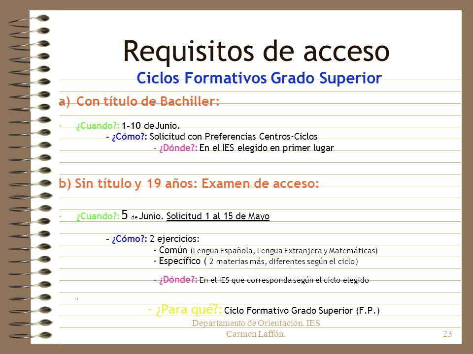 Departamento de Orientación. IES Carmen Laffón.23 Requisitos de acceso Ciclos Formativos Grado Superior a)Con título de Bachiller: -¿Cuando?: 1-10 de