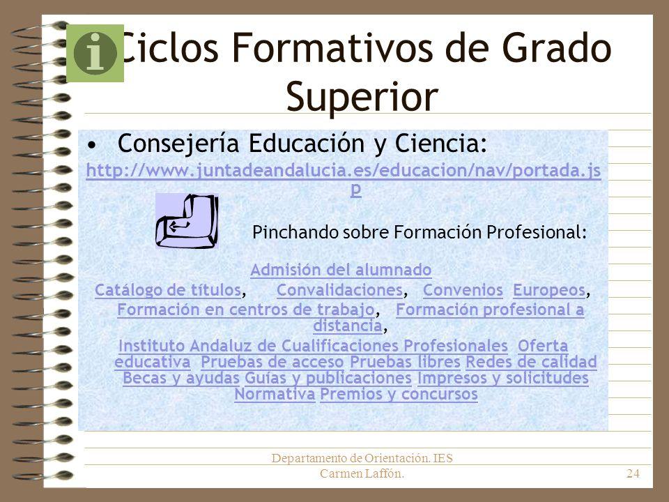 Departamento de Orientación. IES Carmen Laffón.24 Ciclos Formativos de Grado Superior Consejería Educación y Ciencia: http://www.juntadeandalucia.es/e