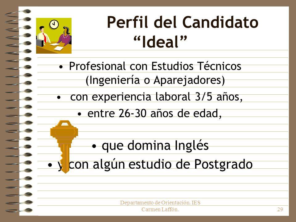 Departamento de Orientación. IES Carmen Laffón.29 Perfil del Candidato Ideal Profesional con Estudios Técnicos (Ingeniería o Aparejadores) con experie