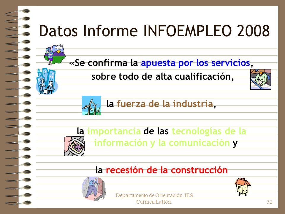 Departamento de Orientación. IES Carmen Laffón.32 Datos Informe INFOEMPLEO 2008 «Se confirma la apuesta por los servicios, sobre todo de alta cualific