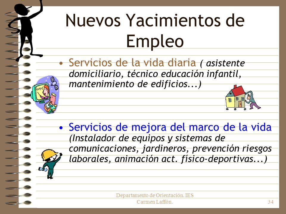 Departamento de Orientación. IES Carmen Laffón.34 Nuevos Yacimientos de Empleo Servicios de la vida diaria ( asistente domiciliario, técnico educación