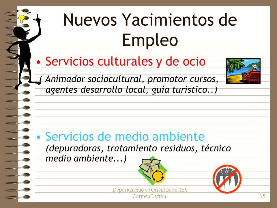 Departamento de Orientación. IES Carmen Laffón.35 Nuevos Yacimientos de Empleo Servicios culturales y de ocio ( Animador sociocultural, promotor curso