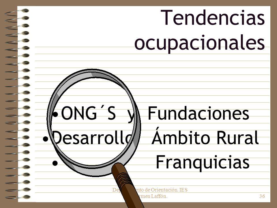 Departamento de Orientación. IES Carmen Laffón.36 Tendencias ocupacionales ONG´S y Fundaciones Desarrollo Ámbito Rural Franquicias