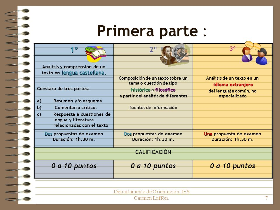 Departamento de Orientación. IES Carmen Laffón.7 Primera parte : 1º 2º 3º lengua castellana. Análisis y comprensión de un texto en lengua castellana.