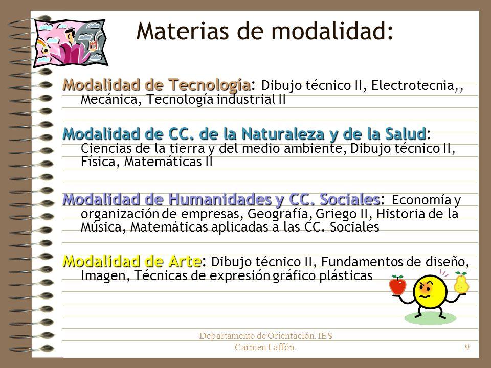 Departamento de Orientación. IES Carmen Laffón.9 Materias de modalidad: Modalidad de Tecnología Modalidad de Tecnología: Dibujo técnico II, Electrotec