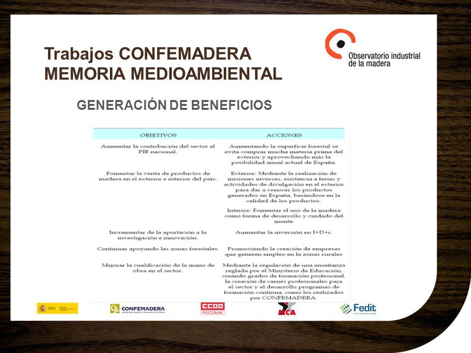 Trabajos CONFEMADERA MEMORIA MEDIOAMBIENTAL GENERACIÓN DE BENEFICIOS
