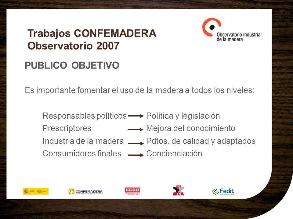 Trabajos CONFEMADERA Observatorio 2007 PUBLICO OBJETIVO Es importante fomentar el uso de la madera a todos los niveles: Responsables políticos Política y legislación Prescriptores Mejora del conocimiento Industria de la madera Pdtos.