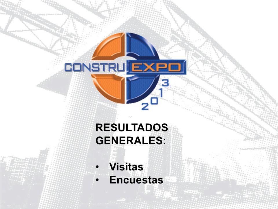 POLIEDRO DE CARACAS 08 AL 10 DE MAYO 2014 VIII EXPOSICIÓN INTERNACIONAL DE MATERIALES, INSUMOS, REVESTIMIENTOS Y MAQUINARIA PARA LA CONSTRUCCIÓN Constructores, Contratistas, Arquitectos, Ingenieros y Técnicos.