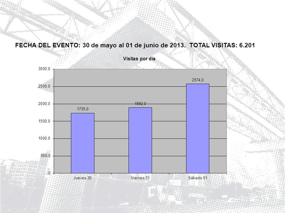 POLIEDRO DE CARACAS 08 AL 10 DE MAYO 2014 VIII EXPOSICIÓN INTERNACIONAL DE MATERIALES, INSUMOS, REVESTIMIENTOS Y MAQUINARIA PARA LA CONSTRUCCIÓN PRECIOS DEL STAND Espacios disponibles a partir de 9 m2 PRECIO PREVENTA – HASTA EL 31/10/2013 Área Interna: Bs 4.000,00 por m2 PRECIO GENERAL – DESDE EL 01-11-2013 HASTA EL EVENTO Área interna: Bs 5.000,00 por m2 Forma de pago 30% Inicial el saldo a convenir.