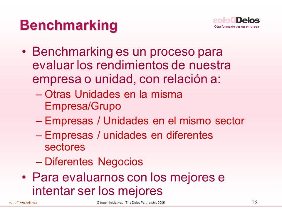 Otra forma de ver su empresa © fguell iniciatives - The Delos Partnership 2005 13 Benchmarking Benchmarking es un proceso para evaluar los rendimiento