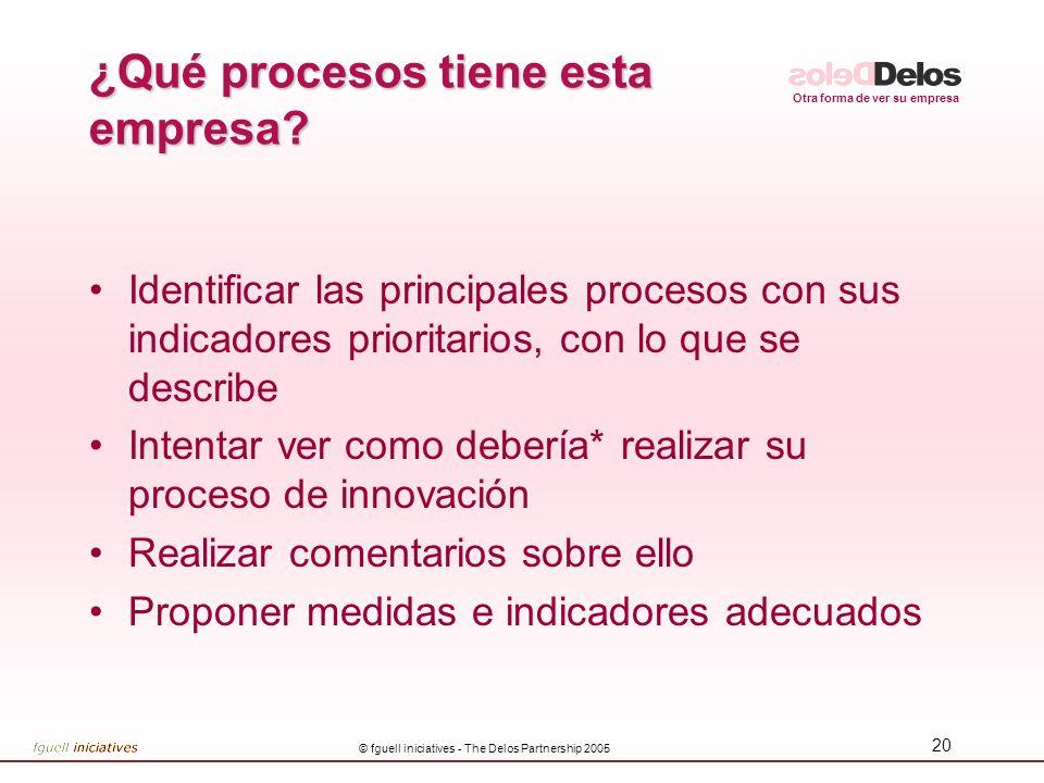 Otra forma de ver su empresa © fguell iniciatives - The Delos Partnership 2005 20 ¿Qué procesos tiene esta empresa? Identificar las principales proces
