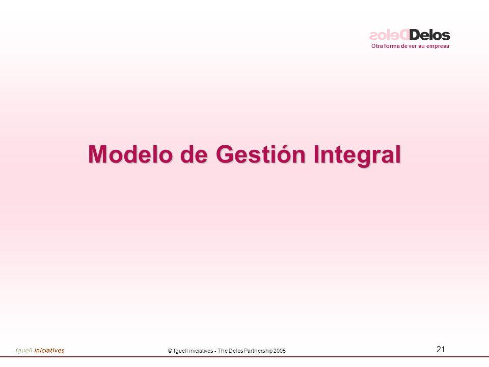 Otra forma de ver su empresa © fguell iniciatives - The Delos Partnership 2005 21 Modelo de Gestión Integral
