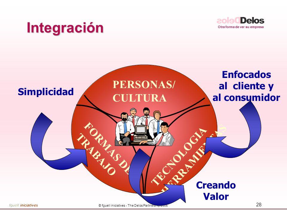 Otra forma de ver su empresa © fguell iniciatives - The Delos Partnership 2005 28 Integración PERSONAS/ CULTURA TECNOLOGIA HERRAMIENTAS FORMAS DE TRAB