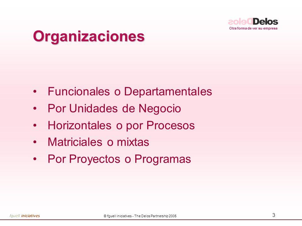 Otra forma de ver su empresa © fguell iniciatives - The Delos Partnership 2005 3 Organizaciones Funcionales o Departamentales Por Unidades de Negocio