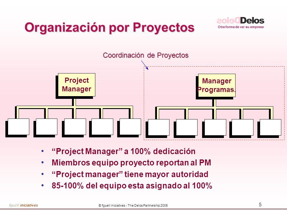 Otra forma de ver su empresa © fguell iniciatives - The Delos Partnership 2005 5 Organización por Proyectos Project Manager a 100% dedicación Miembros