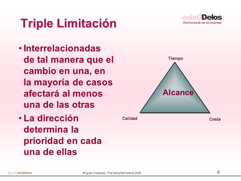 Otra forma de ver su empresa © fguell iniciatives - The Delos Partnership 2005 8 Triple Limitación Interrelacionadas de tal manera que el cambio en un