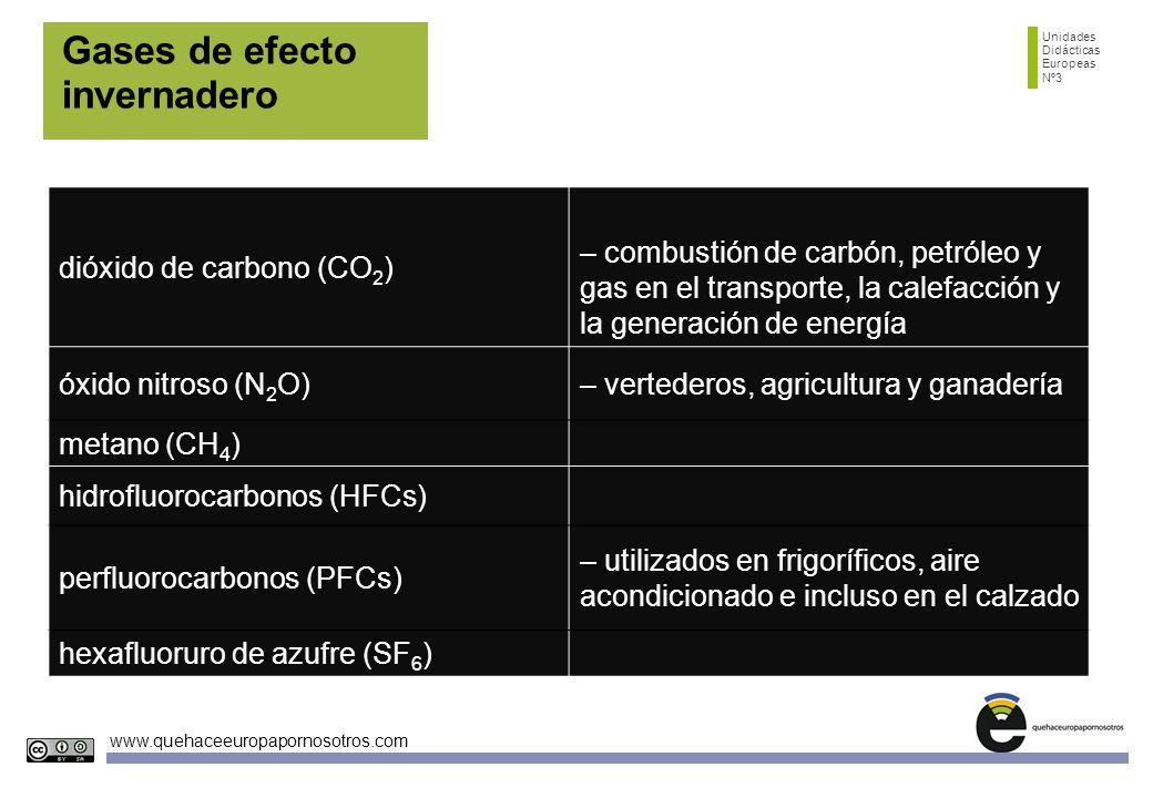 Unidades Didácticas Europeas Nº3 www.quehaceeuropapornosotros.com Gases de efecto invernadero dióxido de carbono (CO 2 ) – combustión de carbón, petró