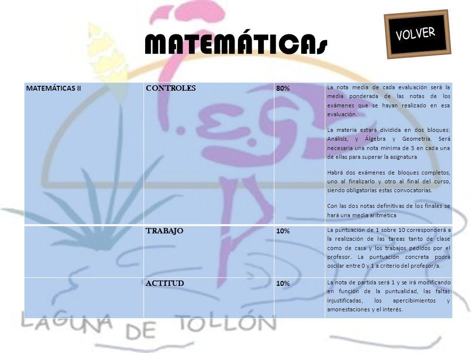 MATEMÁTICAs MATEMÁTICAS II CONTROLES 80% La nota media de cada evaluación será la media ponderada de las notas de los exámenes que se hayan realizado