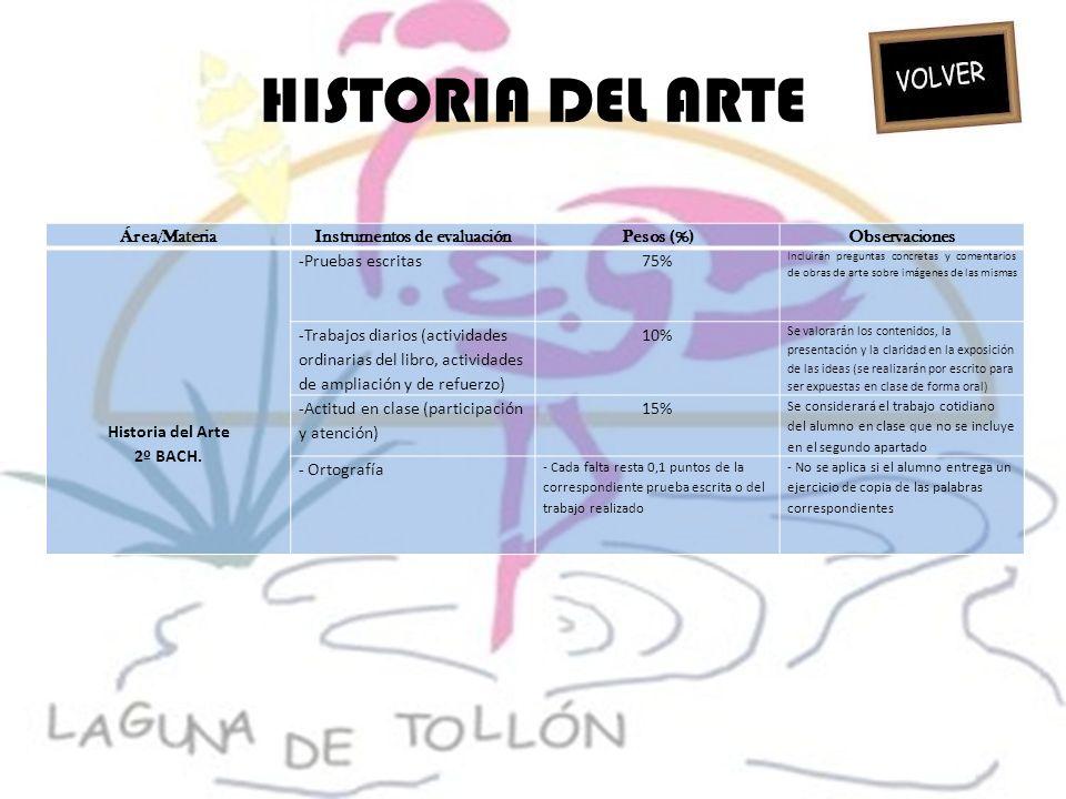 HISTORIA DEL ARTE Área/MateriaInstrumentos de evaluaciónPesos (%)Observaciones Historia del Arte 2º BACH. -Pruebas escritas 75% Incluirán preguntas co