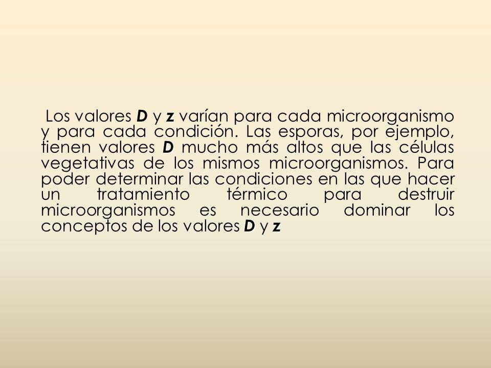 z D D z Los valores D y z varían para cada microorganismo y para cada condición. Las esporas, por ejemplo, tienen valores D mucho más altos que las cé
