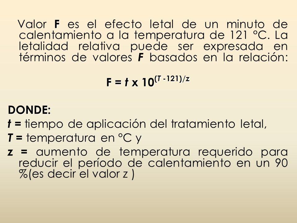 F Valor F es el efecto letal de un minuto de calentamiento a la temperatura de 121 °C. La letalidad relativa puede ser expresada en términos de valore