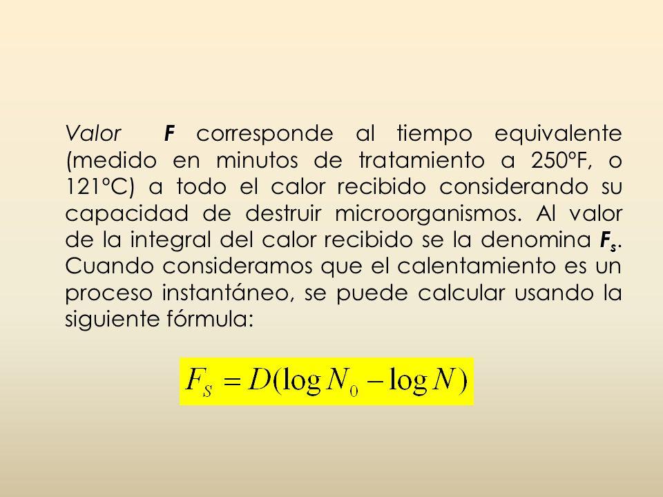 F F s Valor F corresponde al tiempo equivalente (medido en minutos de tratamiento a 250ºF, o 121ºC) a todo el calor recibido considerando su capacidad