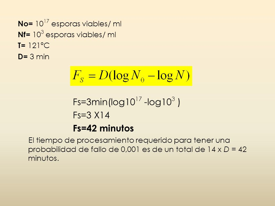 No= 10 17 esporas viables/ ml Nf= 10 3 esporas viables/ ml T= 121ºC D= 3 min Fs=3min(log10 17 -log10 3 ) Fs=3 X14 Fs=42 minutos El tiempo de procesami