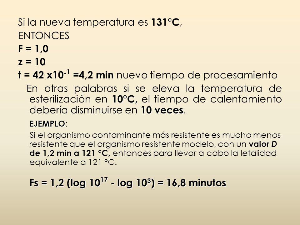 Si la nueva temperatura es 131°C, ENTONCES F = 1,0 z = 10 t = 42 x10 - 1 =4,2 min nuevo tiempo de procesamiento 10°C, 10 veces. En otras palabras si s