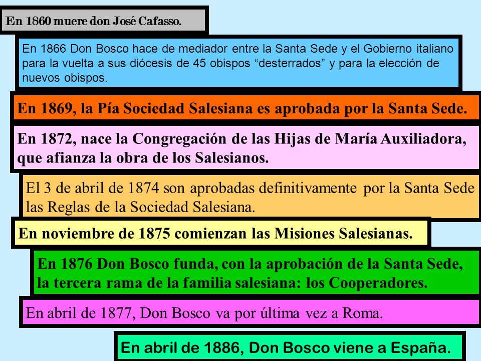 En 1860 muere don José Cafasso. En 1866 Don Bosco hace de mediador entre la Santa Sede y el Gobierno italiano para la vuelta a sus diócesis de 45 obis