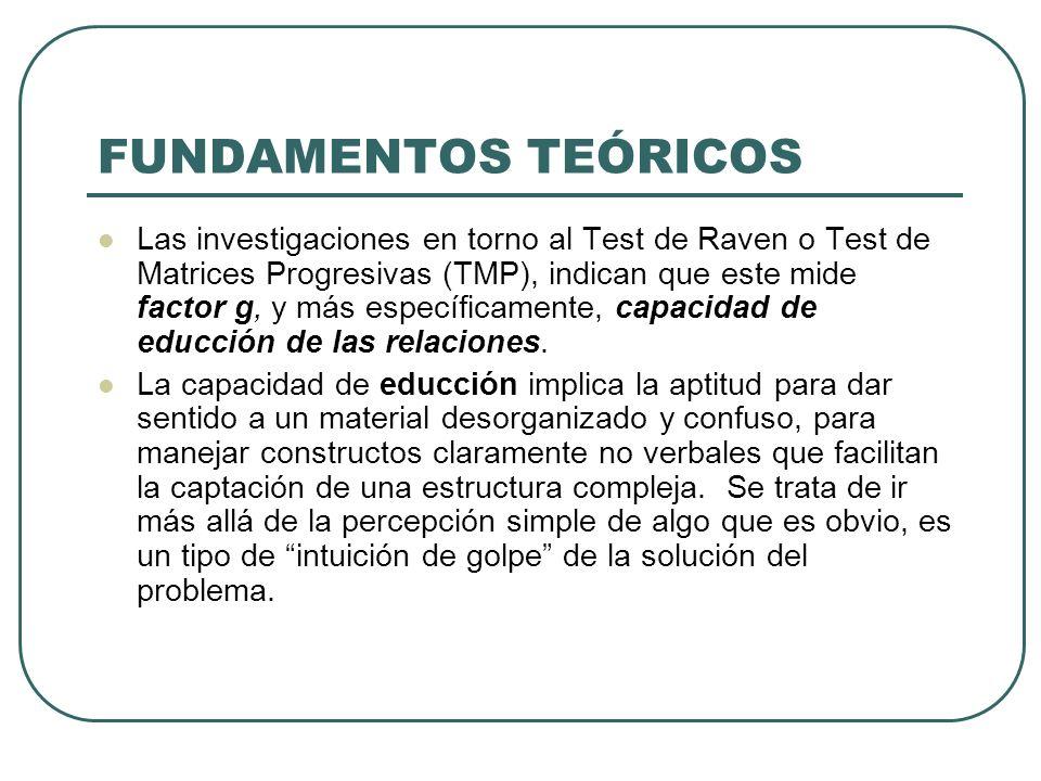 FUNDAMENTOS TEÓRICOS Las investigaciones en torno al Test de Raven o Test de Matrices Progresivas (TMP), indican que este mide factor g, y más específ