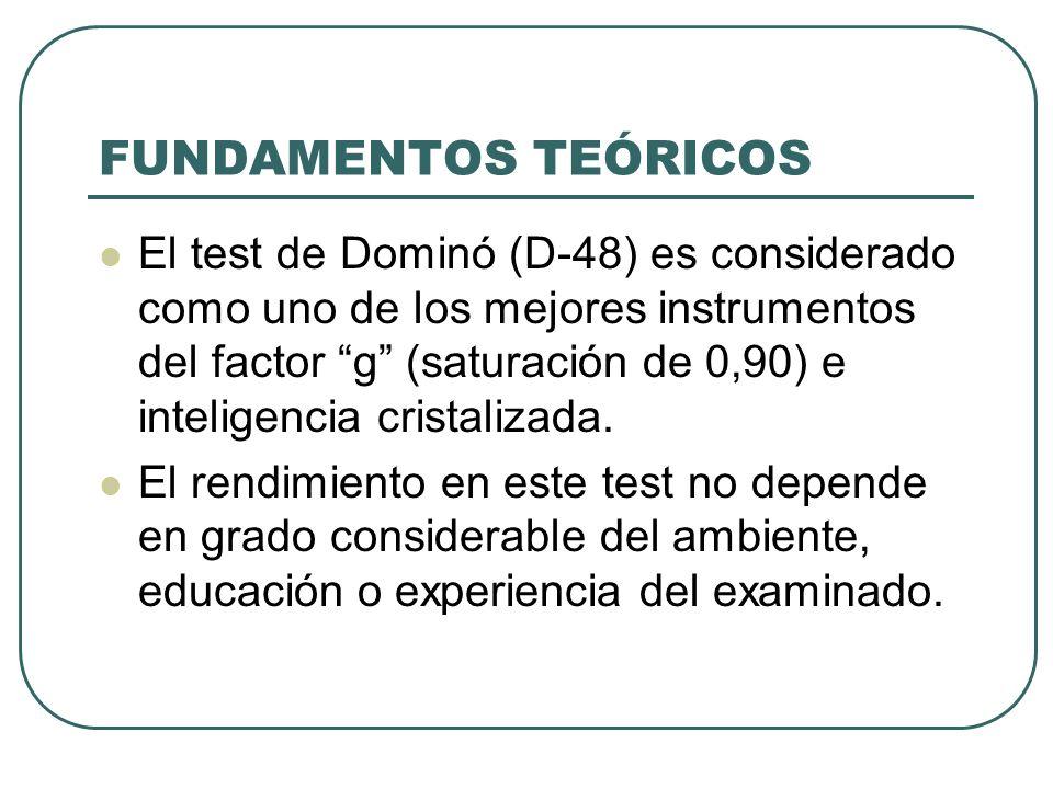 FUNDAMENTOS TEÓRICOS El test de Dominó (D-48) es considerado como uno de los mejores instrumentos del factor g (saturación de 0,90) e inteligencia cri