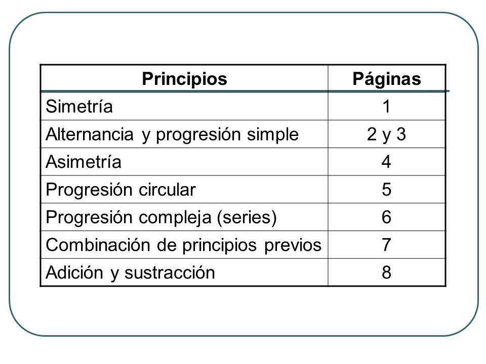 PrincipiosPáginas Simetría1 Alternancia y progresión simple2 y 3 Asimetría4 Progresión circular5 Progresión compleja (series)6 Combinación de principi