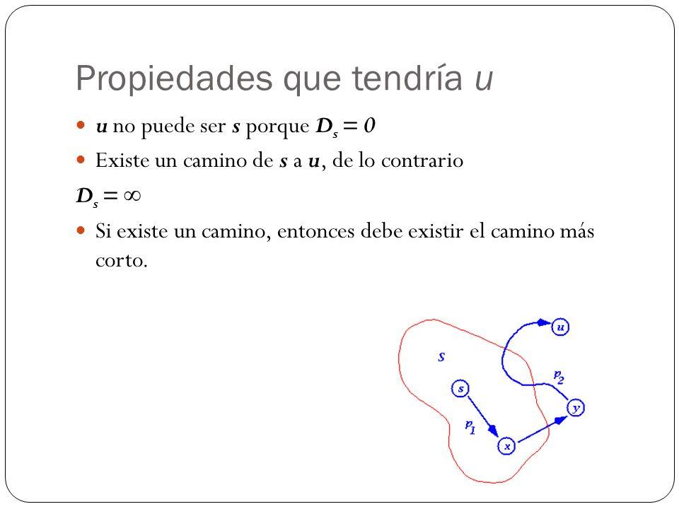 Propiedades que tendría u u no puede ser s porque D s = 0 Existe un camino de s a u, de lo contrario D s = Si existe un camino, entonces debe existir
