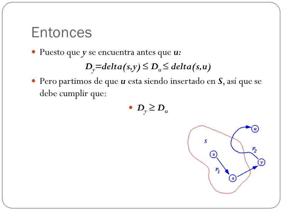 Entonces Puesto que y se encuentra antes que u: D y =delta(s,y) D u delta(s,u) Pero partimos de que u esta siendo insertado en S, así que se debe cumplir que: D y D u