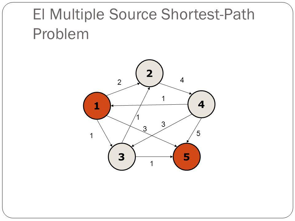 El Multiple Source Shortest-Path Problem 1 2 4 35 2 4 1 1 5 3 1 1 3