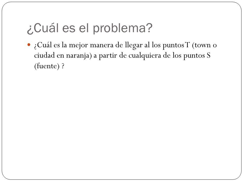 ¿Cuál es el problema? ¿Cuál es la mejor manera de llegar al los puntos T (town o ciudad en naranja) a partir de cualquiera de los puntos S (fuente) ?