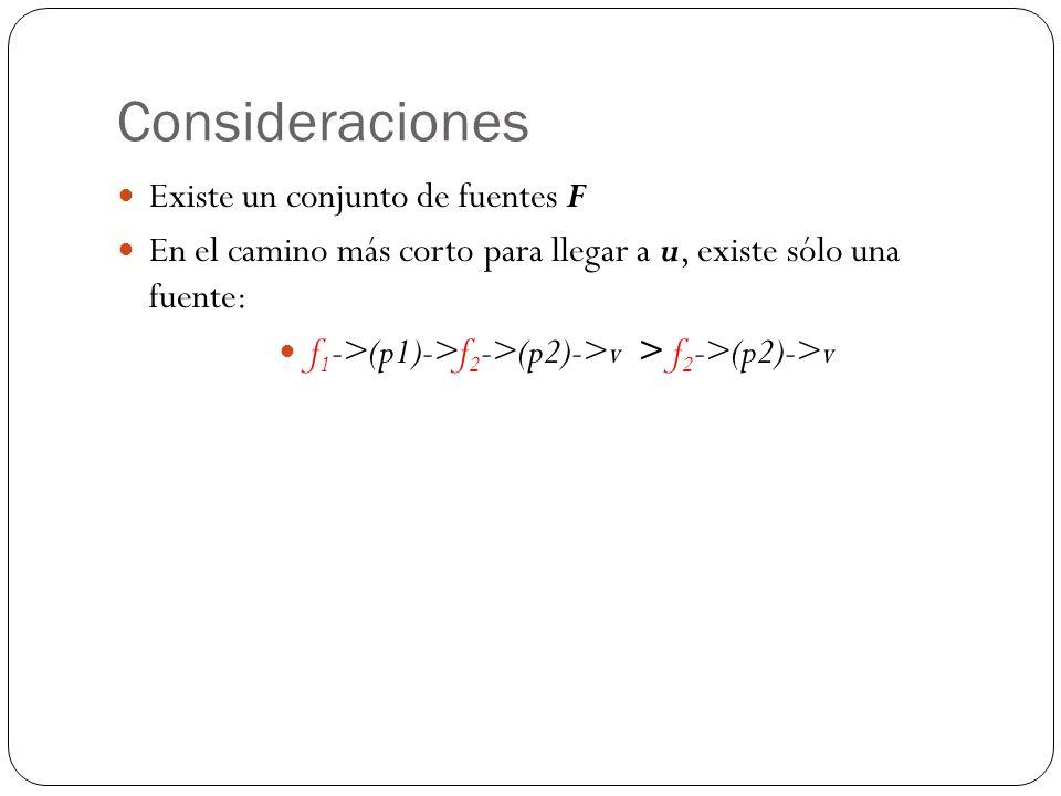 Consideraciones Existe un conjunto de fuentes F En el camino más corto para llegar a u, existe sólo una fuente: f 1 ->(p1)->f 2 ->(p2)->v > f 2 ->(p2)->v