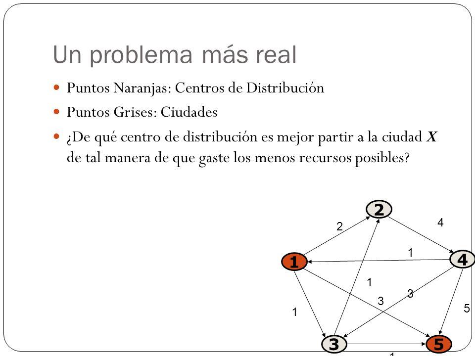 Un problema más real Puntos Naranjas: Centros de Distribución Puntos Grises: Ciudades ¿De qué centro de distribución es mejor partir a la ciudad X de tal manera de que gaste los menos recursos posibles.